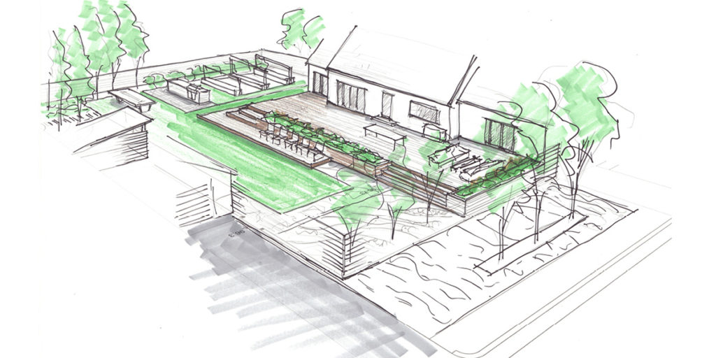 Landscaping Trends in Minneapolis for 2020 - Minneapolis ...