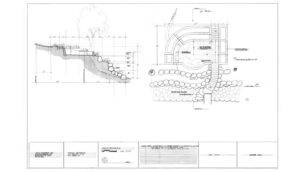 Landscape Design Minneapolis MN by NEC< One of the Largest Landscaping Companies in Minneapolis Coon Rapids Minnesot